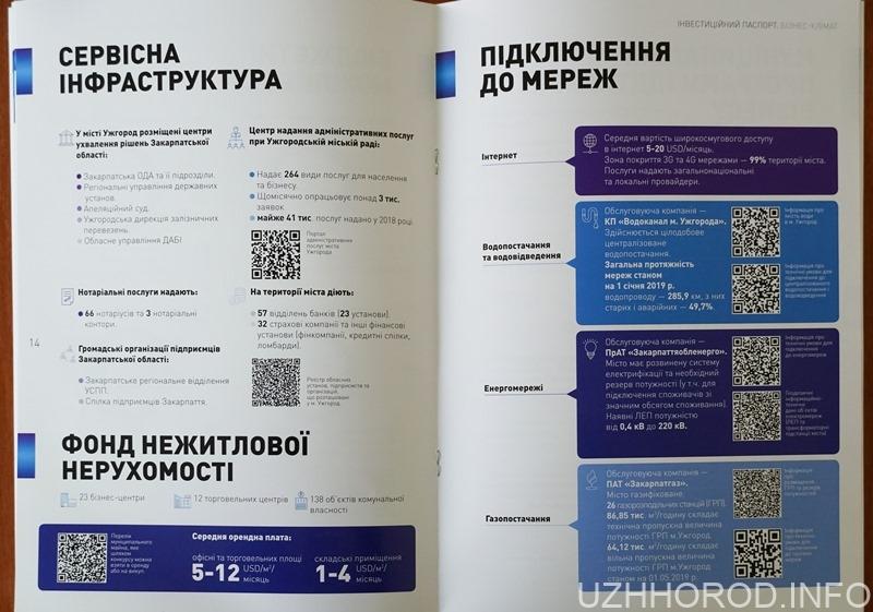 Розроблено інвестиційний паспорт Ужгорода