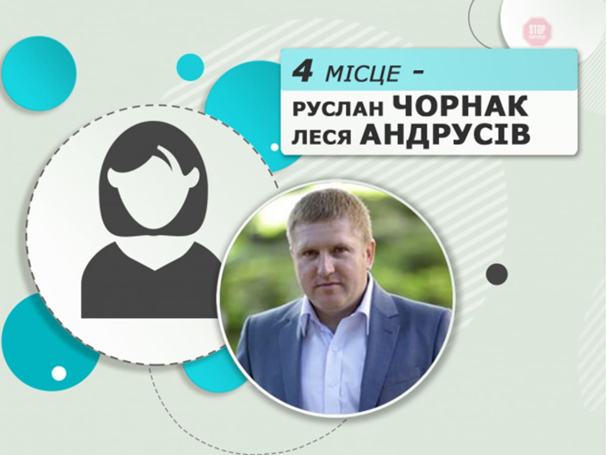голова ужгородської райради фото