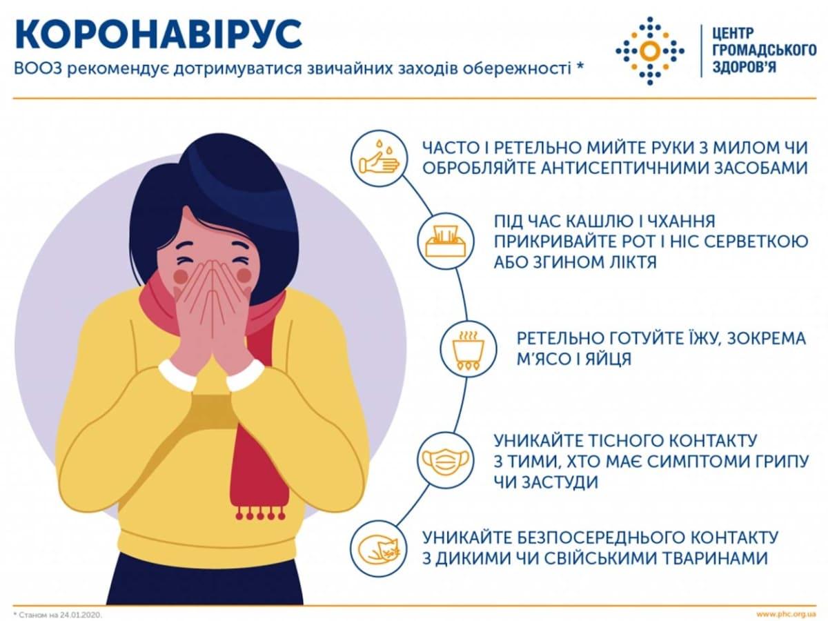 МОЗ України інформує щодо коронавірусу