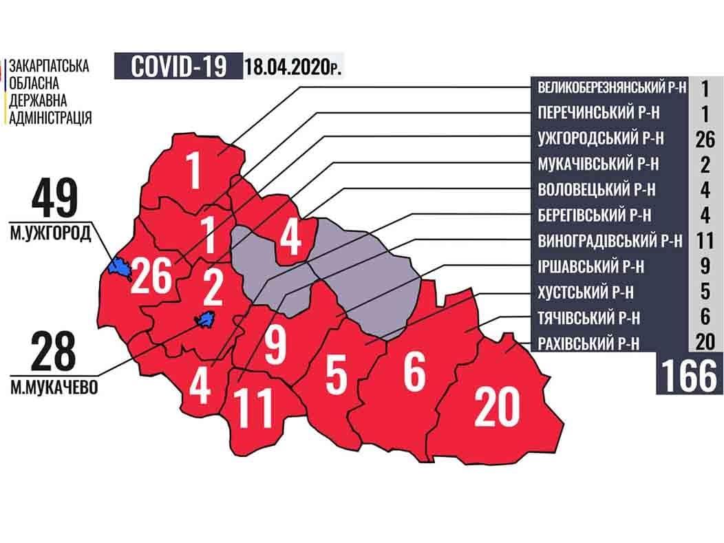 16 нових випадків COVID19 в Закарпатті за добу фото