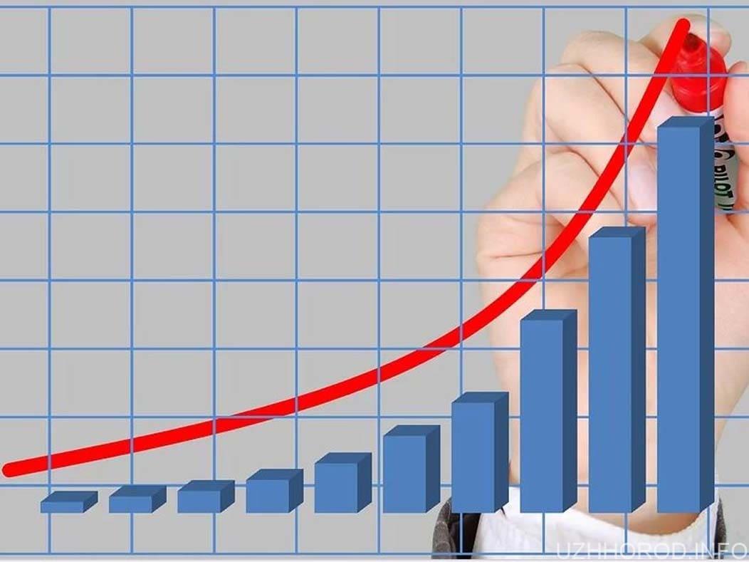 До бюджету Ужгорода за І квартал 2020 року надійшло понад 261 млн грн фото