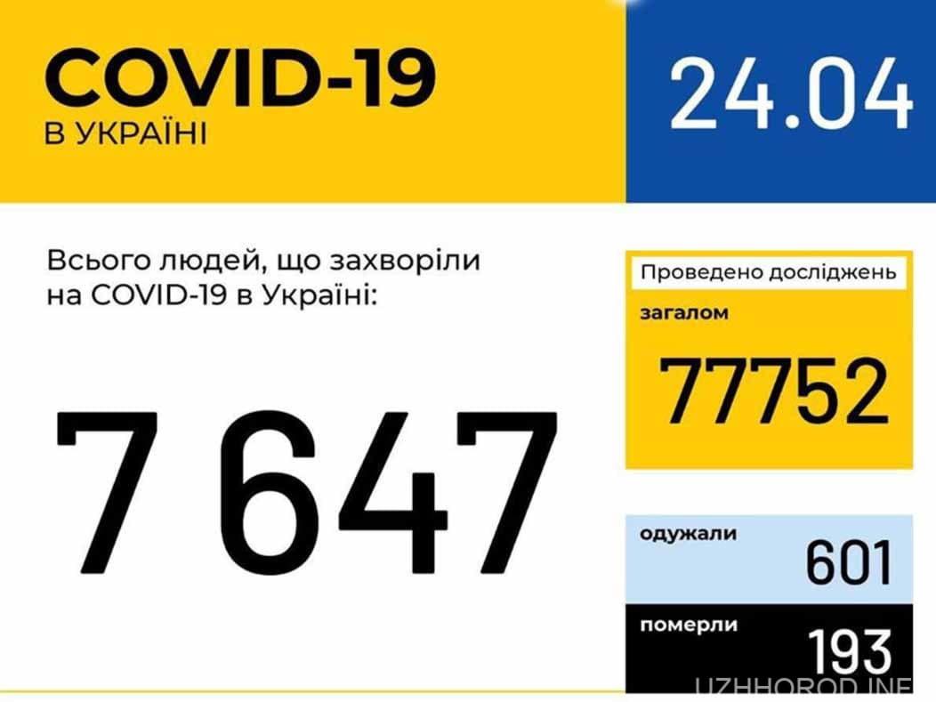 Вже 100 ужгородців хворі на COVID19 фото