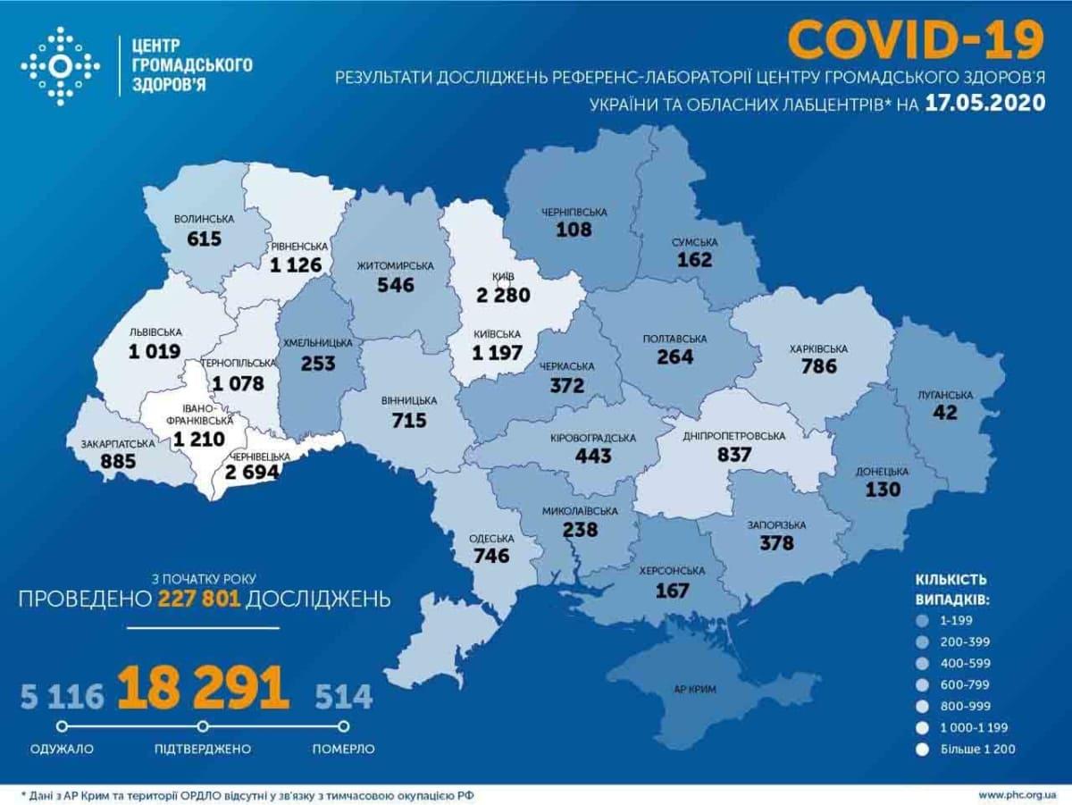 У 329 ужгородців станом на ранок 17 травня підтверджено COVID19 фото