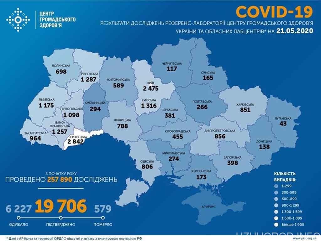 У 341 ужгородця станом на ранок 21 травня підтверджено COVID19 фото