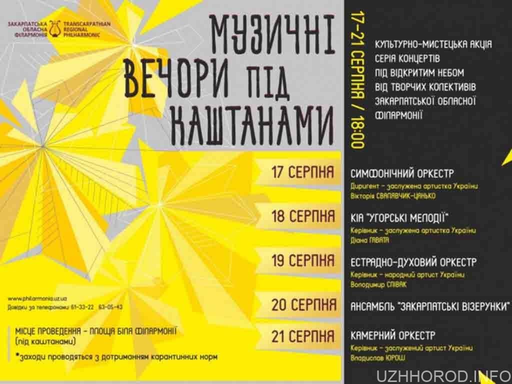 В Ужгороді музиканти даватимуть концерти під відкритим небом фото